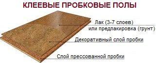 Клеевой пробковый пол на клей