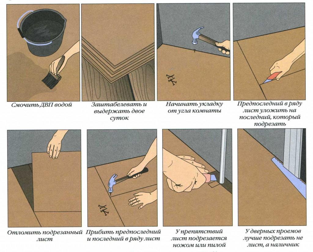 Инструкция по укладке оргалита.