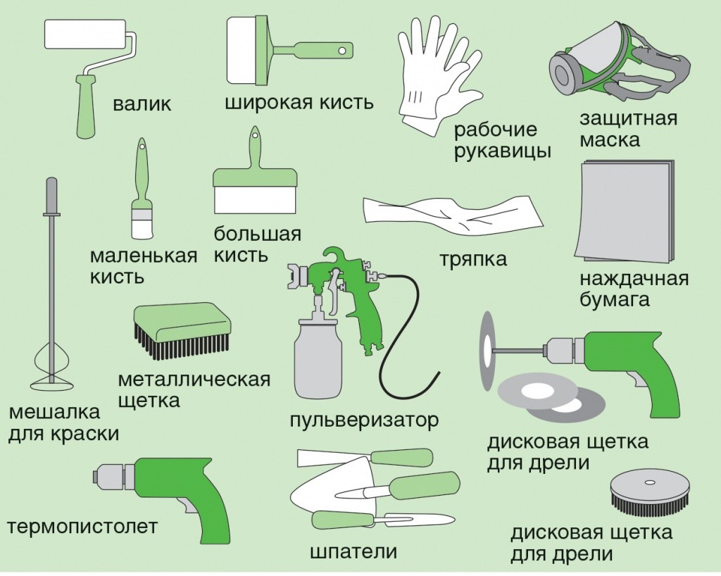 Материалы и инструменты для грунтовки и покраски пола