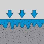 Уменьшающие впитывающие способности поверхности