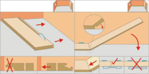 Схема укладки подложки под ламинат