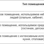 Характеристики ламината по износостойкости