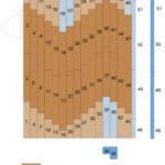 План-схема несимметричной раскладки панелей