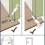 Схема подрезки ламината под двери